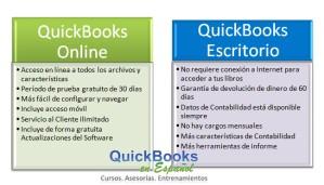 QuickBooksOnlineyQuickbooksDesktop_QuickbooksenEspanol