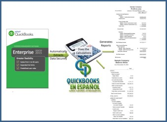 CombinaReportesFinancierosQuickBooks_QuickBooksEnEspanol